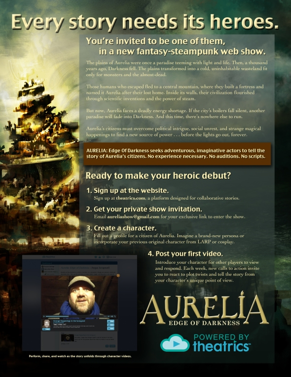 AURELIA_PlayerSheet_WEB